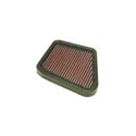 K&N Air Filter for Kawasaki Mojave 250, Lakota 300